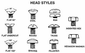 Screw Head Styles Chart Understanding Screw Heads And Drive Styles Fastener Mart