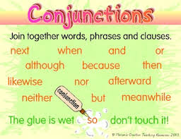 Conjunction Chart Conjunction Anchor Chart And Conjunction Word Wall