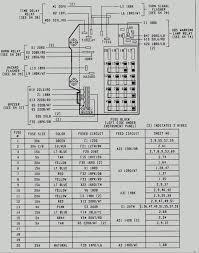 1995 dakota fuse box download wiring diagrams \u2022 1995 dodge dakota fuse box diagram at 1995 Dodge Dakota Fuse Box Location