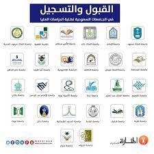 القبول والتسجيل في الجامعات السعودية لطلبة الدراسات العليا - المنارة  للاستشارات
