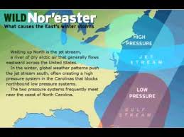 how does a nor easter form how a noreaster is born youtube
