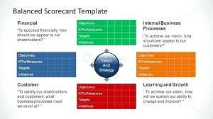 Scorecard Ppt Template Business Review Presentation