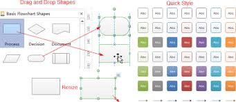 How To Create An Ms Visio Flowchart