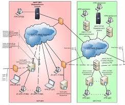 Информационные системы и технологии дипломная работа информационные системы и технологии диплом