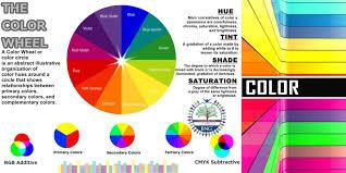 Color For Hotel Industry Bng Hotel Management Kolkata