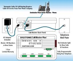 caller id circuit diagram beautiful ooma setup diagram luxury call Telephone Box Wiring Diagram caller id circuit diagram beautiful ooma setup diagram luxury call