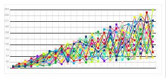 Indesign Chart Plugin Cacidi Charts Cc Faq Cacidi Systems