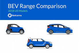 Ev Cars Comparison Chart 2018 Electric Vehicle Range Comparison