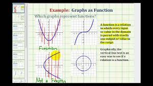 ex 1 use the vertical line test to determine if a graph represents a function