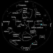 Summer Constellations In The Northern Hemisphere Outer
