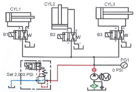 book 2 chapter 18 pressure relief valves fixed displacement pump unloading circuit using a normally open solenoid relief valve