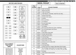 similiar 2000 ford fuse box diagram keywords fuse panel diagram for a 2000 ford f350 super duty diesel