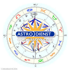 Lunar Return Chart Free Free Chart Selection Astrodienst