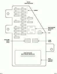 2005 chrysler sebring fuse box diagram 2005 wiring diagrams 2008 chrysler sebring fuse box diagram 2005 chrysler sebring fuse box diagram 2005 wiring diagrams throughout 2008 chrysler sebring fuse 2008 Chrysler Sebring Fuse Box Diagram