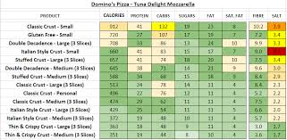 dominos pizza tuna delight mozzarella nutrition info calories