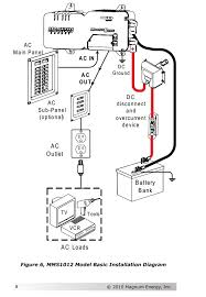 power inverter wiring solidfonts inverter circuit diagram 2000w the wiring