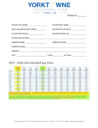 Fillable Online 2017 2018 Usa Volleyball Age Chart
