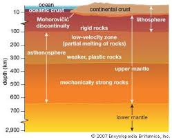 a cross section of earth s outer layers from the crust through the lower mantle