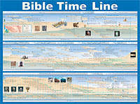 Bible Timeline Wall Chart Bible Time Line Wall Chart Laminated