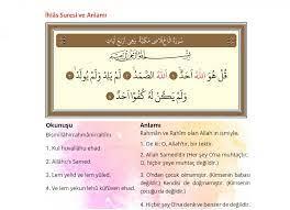 1. Allah İnancı - İhlâs Suresi ve Anlamı