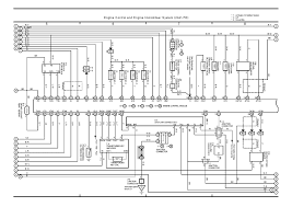 fe wiring diagram fe car wiring diagrams info
