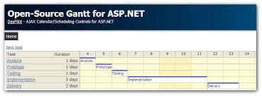 Open Source Gantt Chart For Asp Net C Vb Net Daypilot Code