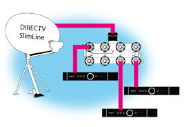 swm5 wiring diagram quick start guide of wiring diagram • directv swm5 wiring diagram 27 wiring diagram images wiring diagram symbols schematic diagram
