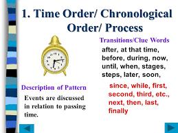 Chronological Words Chronological Words Colbro Co