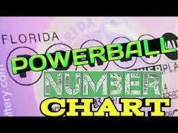 Illinois Powerball Frequency Chart Caroline Guitar Company