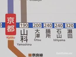 Buying Tickets At Kyoto Station Kyoto Station
