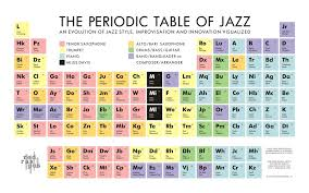 The Periodic Table of Jazz by redraspus on DeviantArt