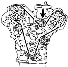 diagram for timing belt 94 ford probe 2 0 dohc fixya i need timing belt digrams for a 94 ford probe gt has a 6 cylindar engine