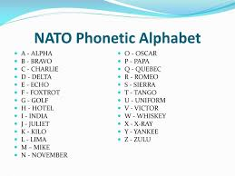 The international phonetic alphabet (revised to 2015). Ppt Nato Phonetic Alphabet Powerpoint Presentation Free Download Id 2622090
