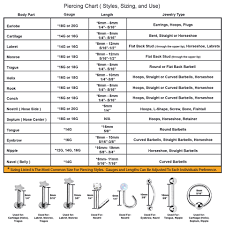 Body Piercing Charts Ears Jewelry Sizes Gauge Info