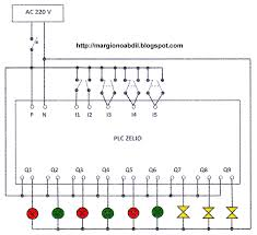 zelio plc wiring diagram zelio image wiring diagram i margiono abdil berbag on zelio plc wiring diagram