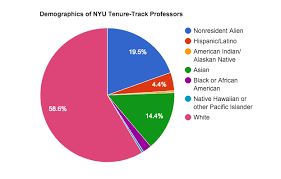 Diversity Forum Calls Attention To Nyu Faculty Demographics