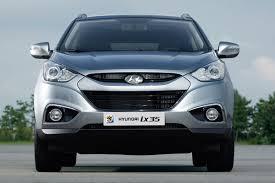 hyundai new car release in indiaHyundai Tucson Launching Date In India  CFA Vauban du Btiment