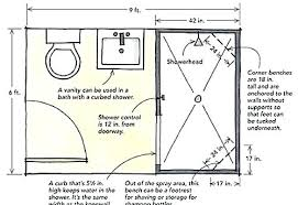 surprising standard tub shower dimensions