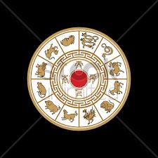 Complete Chinese Zodiac Chart Chinese Zodiac Chart Vector Image 1493612 Stockunlimited
