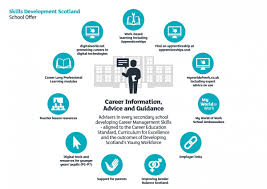 career management skills education scotland s learning blog sds in school infographics aw2