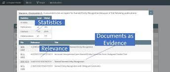 Lt Expertfinder An Evaluation Framework For Expert Finding Methods