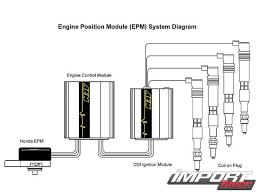 aem engine position module import tuner magazine Plug Wiring Diagram 0805_impp_11_z aem epm_diagram