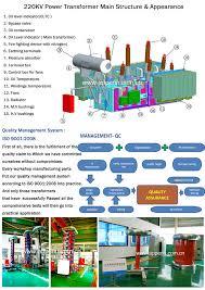 electrical transformer diagram. Fine Electrical APRjpg In Electrical Transformer Diagram D