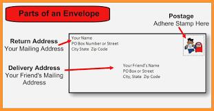 Mailing Letter Format Envelope Gallery Letter Format Example
