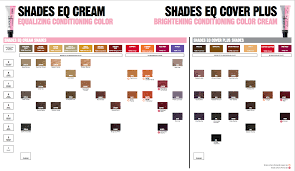 Redken Shades Eq Cover Plus Color Chart In 2019 Redken