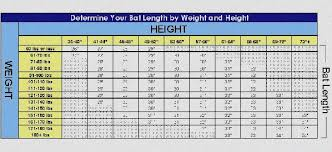 Club Head Speed Chart Golf Swing Speed Calculator Distance Golf Swing Speed