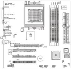 atx motherboard diagram labeled hp and compaq desktop pcs wiring hp and compaq desktop pcs motherboard specifications ms 7184 atx motherboard diagram labeled hp and compaq desktop pcs