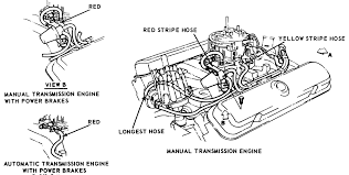 gmc truck safari van wd l fi ohv cyl repair guides 2 vacuum hose routing of the dual acting distributor system 1967 69 8 cylinder engines 4 bbl carburetors