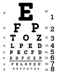 Eye Chart Poster Snellen Eye Chart Poster By Allhistory