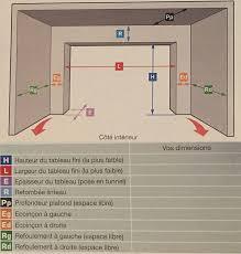 Taille Porte D Entree Dimension Porte Entree Immeuble Adapter Aux